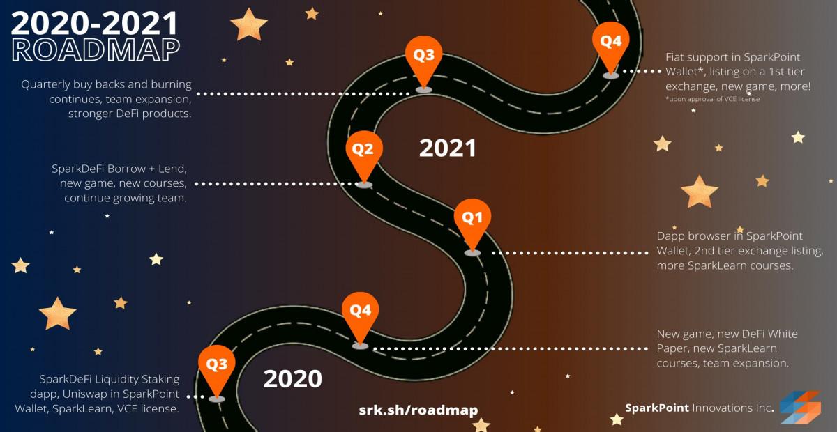 2020-2021 Roadmap
